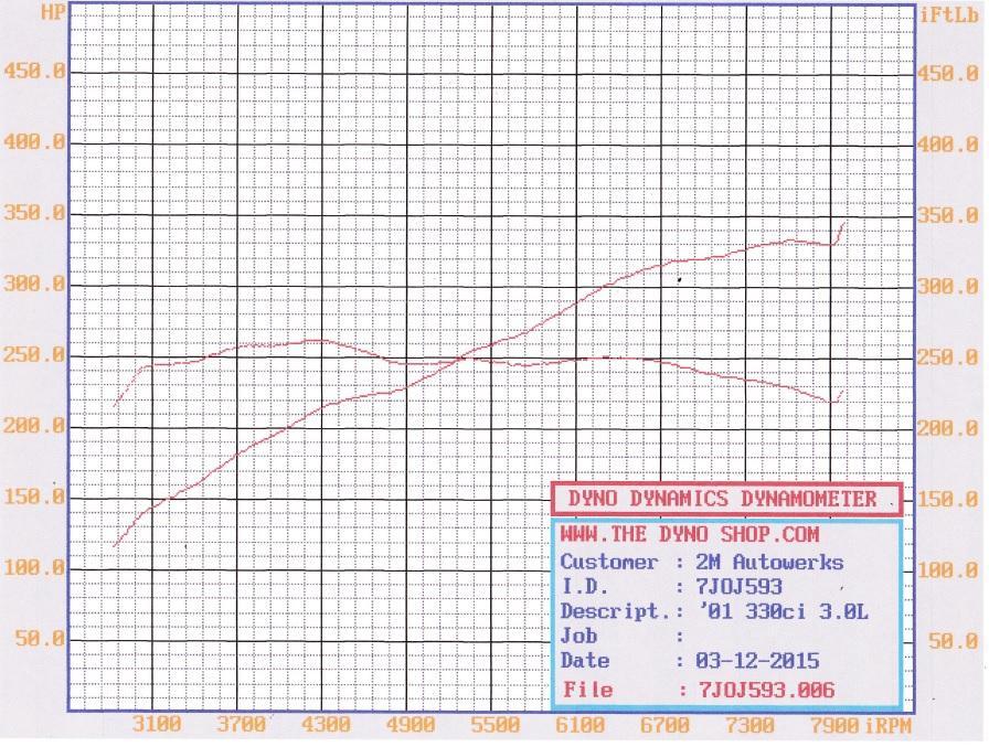 BMW E46 M3 S54 Velocity Stack Kit